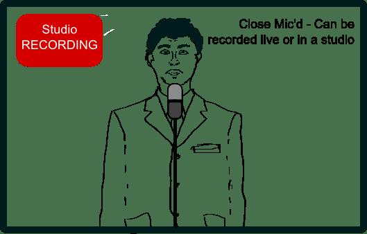 close-mic